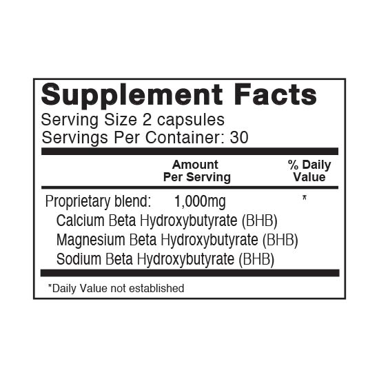 Private Label Keto Pills Supplement Facts