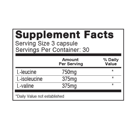 Private Label BCAAs Supplement Facts